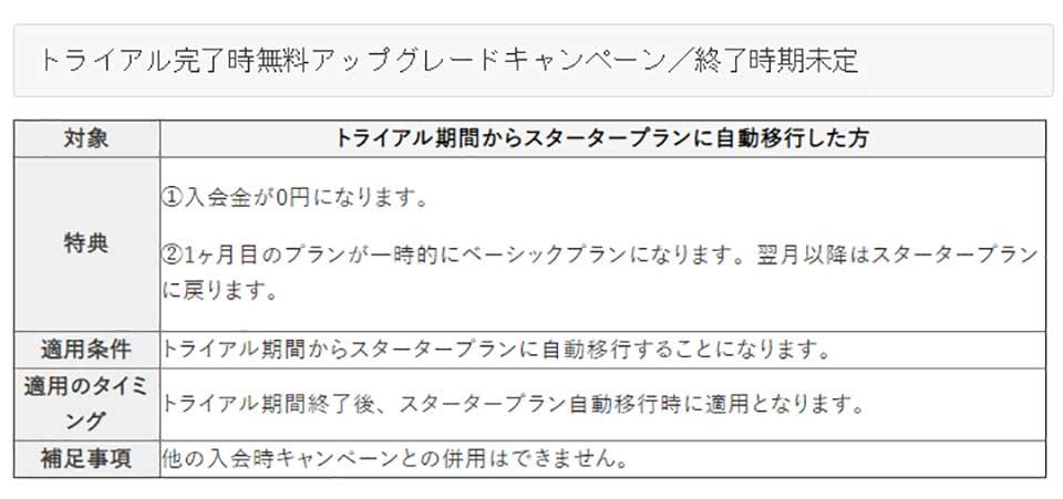 SOELU(ソエル)のキャンペーン情報