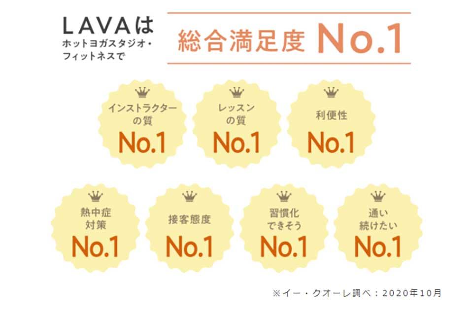 「うちヨガ+」の特徴